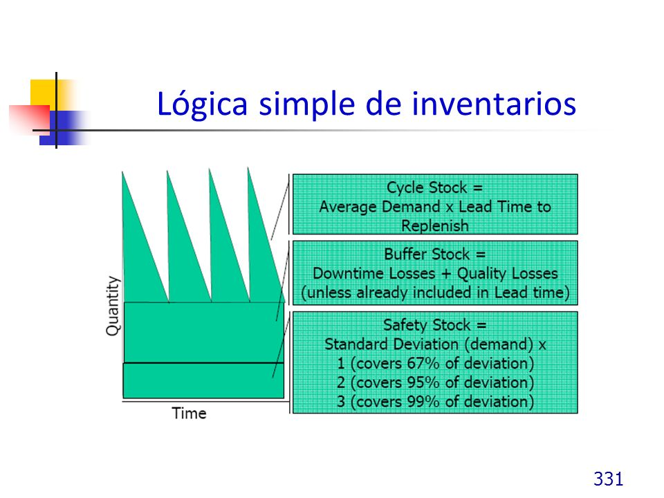 Lógica simple de inventarios
