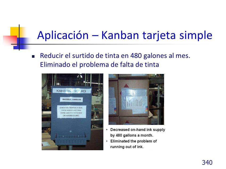 Aplicación – Kanban tarjeta simple