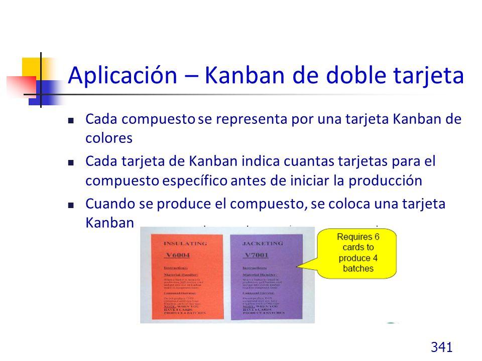 Aplicación – Kanban de doble tarjeta