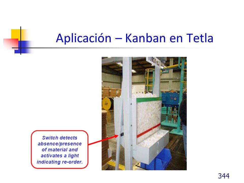 Aplicación – Kanban en Tetla