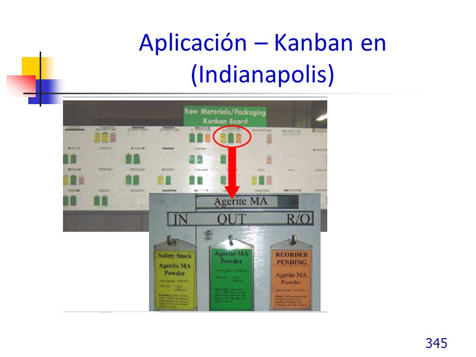 Aplicación – Kanban en (Indianapolis)