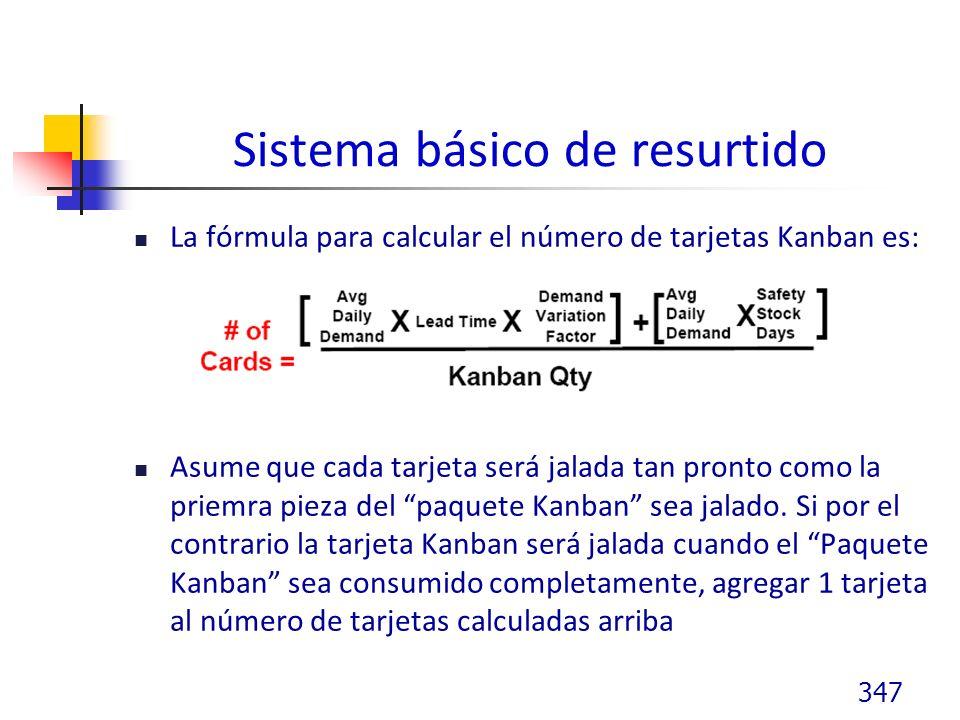 Sistema básico de resurtido