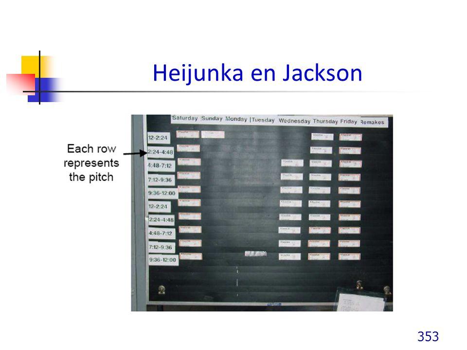 Heijunka en Jackson
