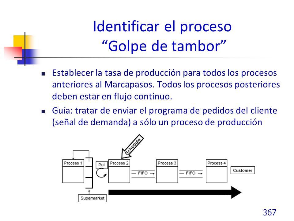 Identificar el proceso Golpe de tambor