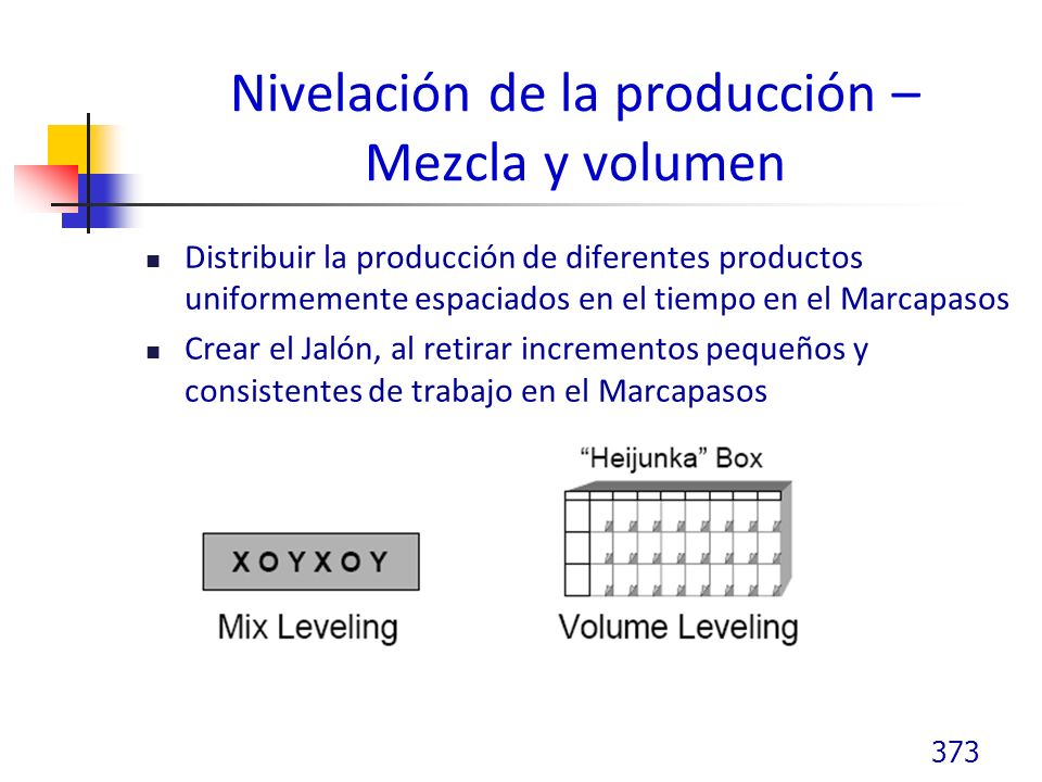 Nivelación de la producción – Mezcla y volumen
