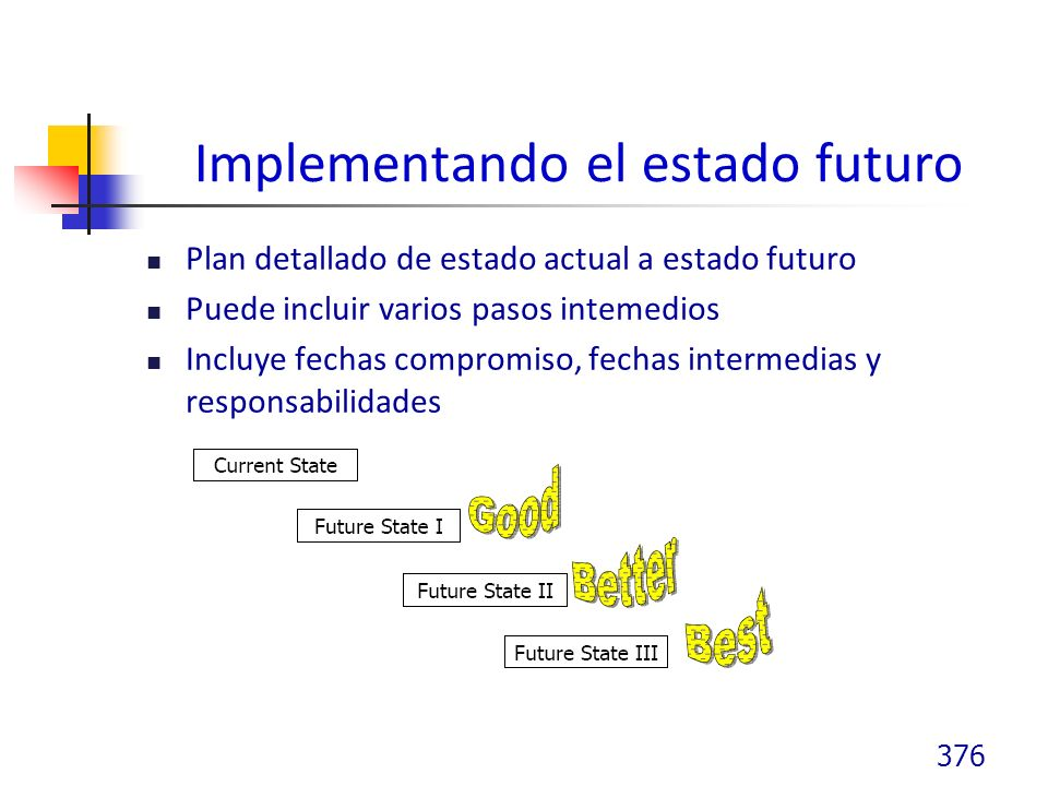 Implementando el estado futuro