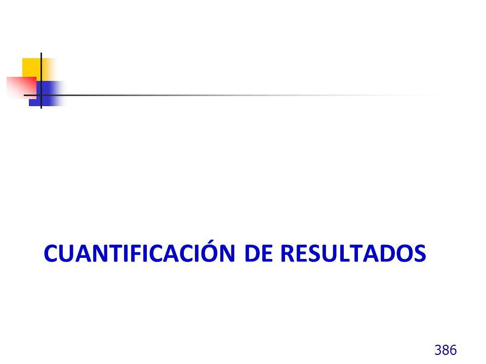 Cuantificación de resultados