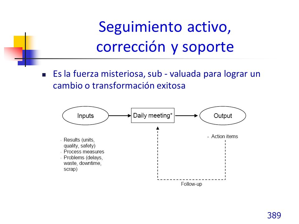 Seguimiento activo, corrección y soporte