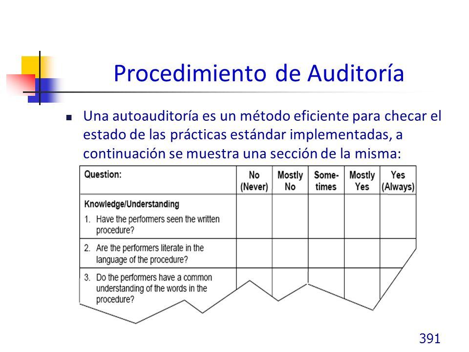 Procedimiento de Auditoría