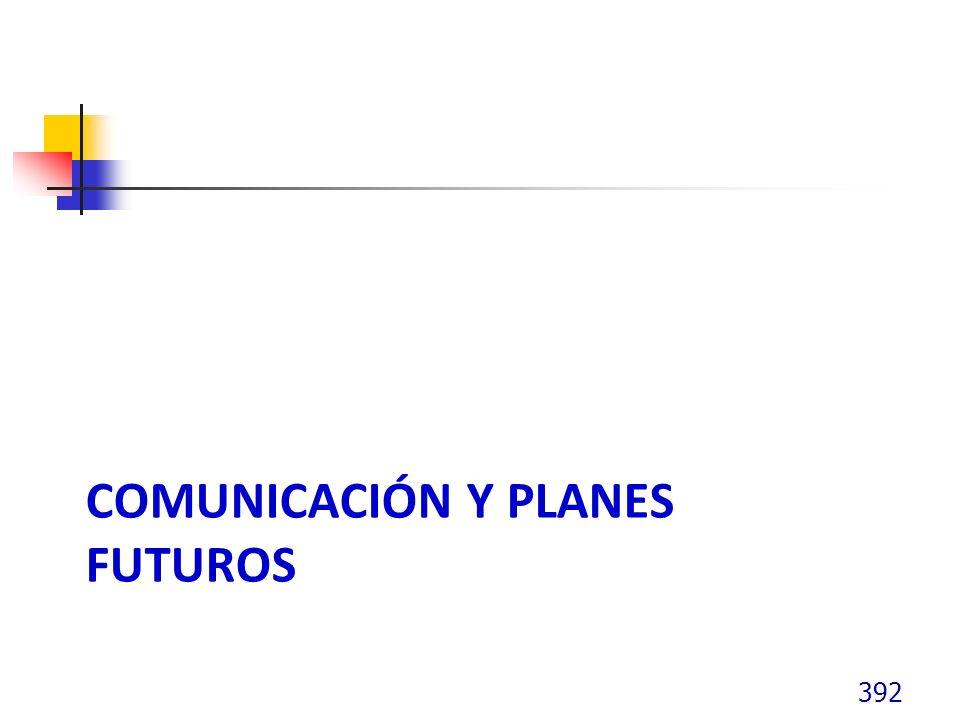 Comunicación y planes futuros