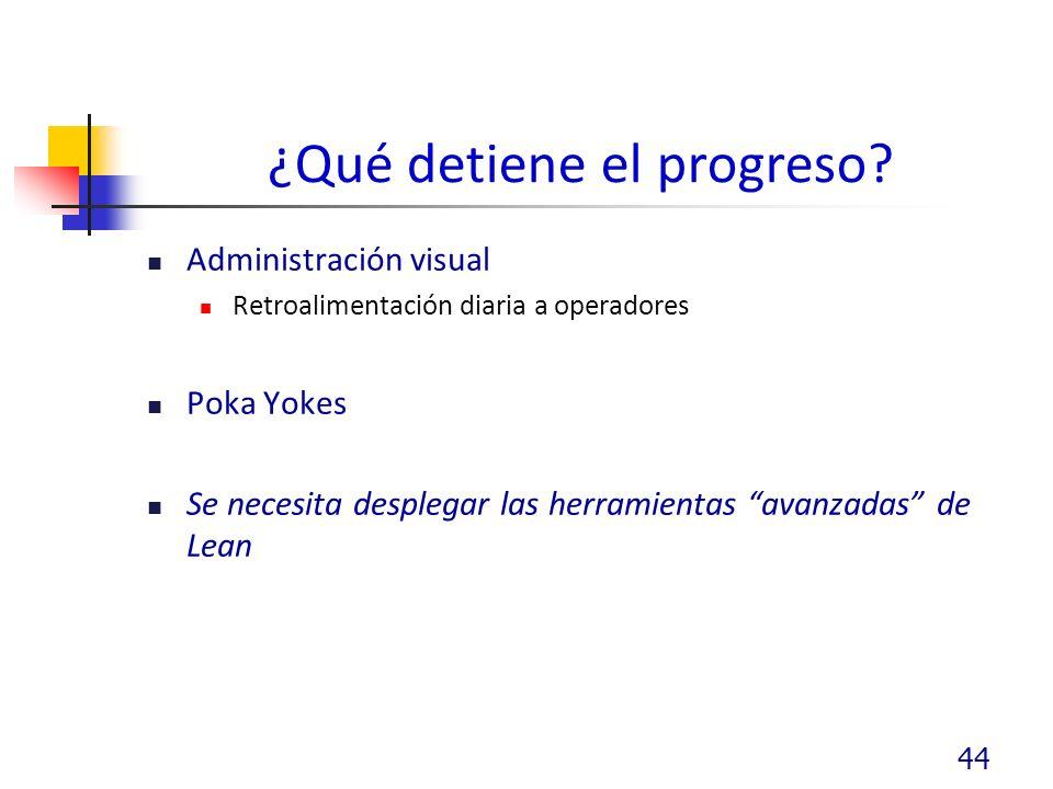 ¿Qué detiene el progreso
