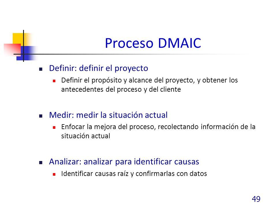 Proceso DMAIC Definir: definir el proyecto