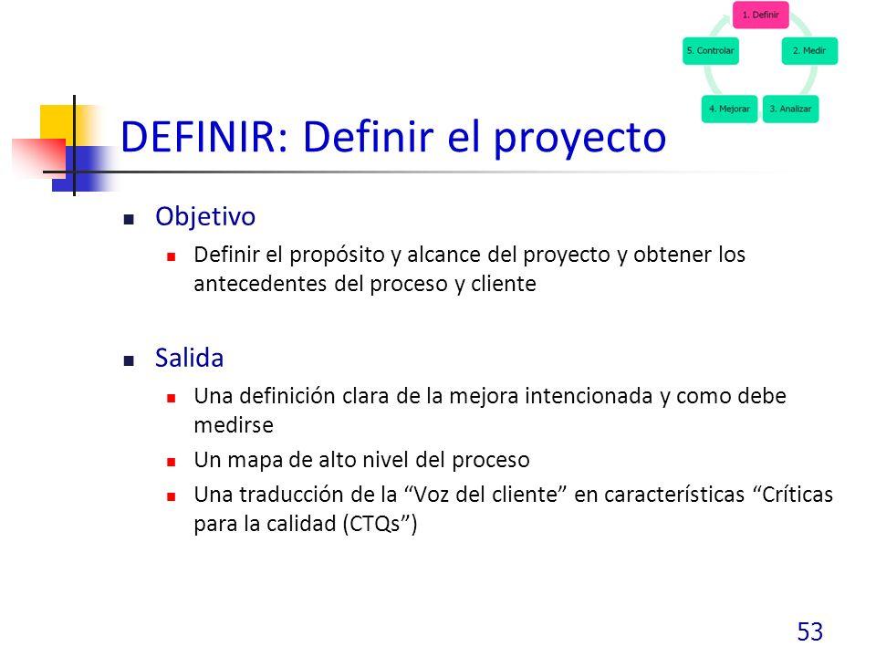 DEFINIR: Definir el proyecto