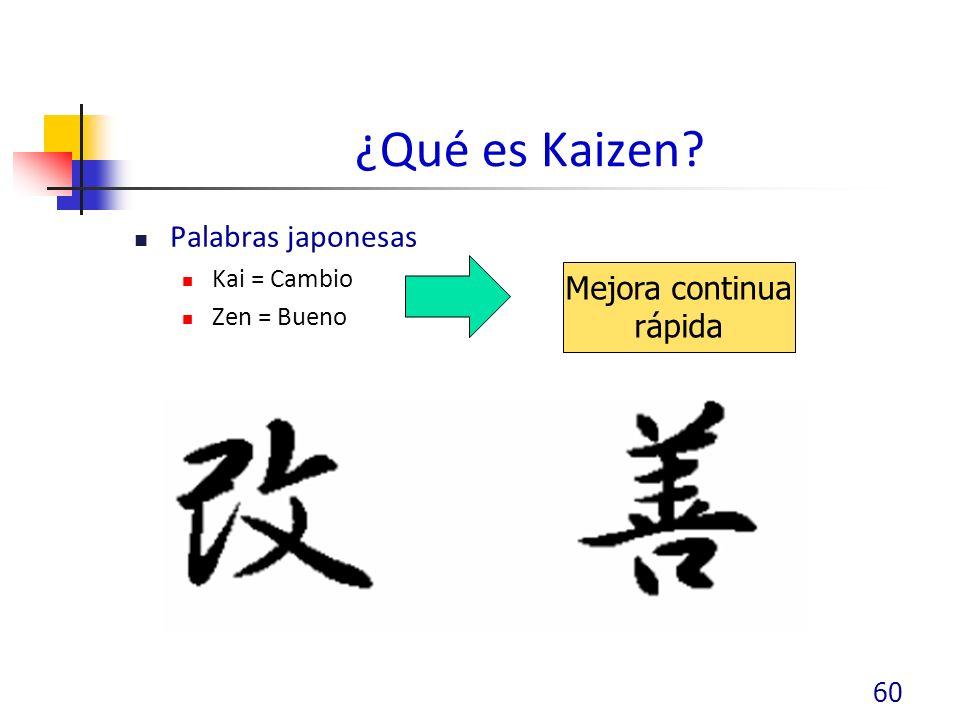 ¿Qué es Kaizen Palabras japonesas Mejora continua rápida Kai = Cambio