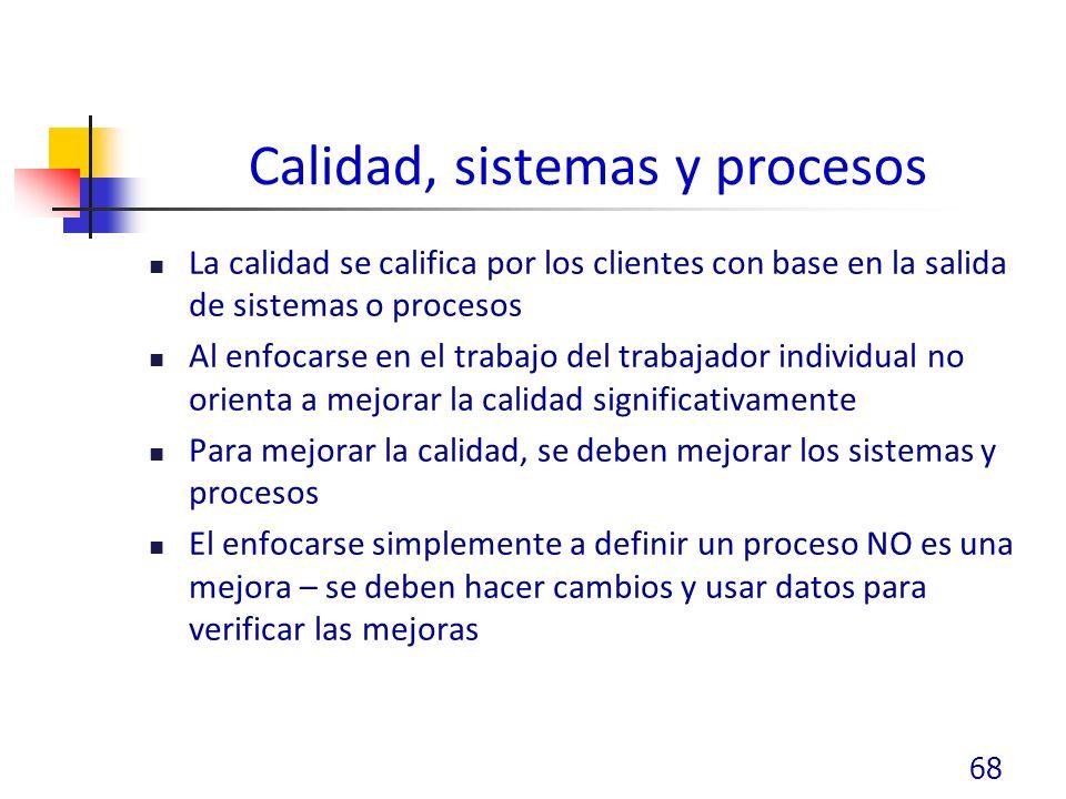 Calidad, sistemas y procesos