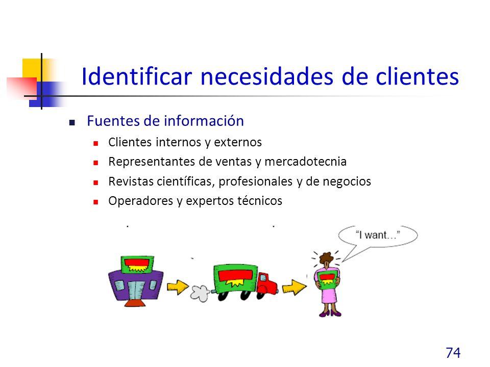Identificar necesidades de clientes