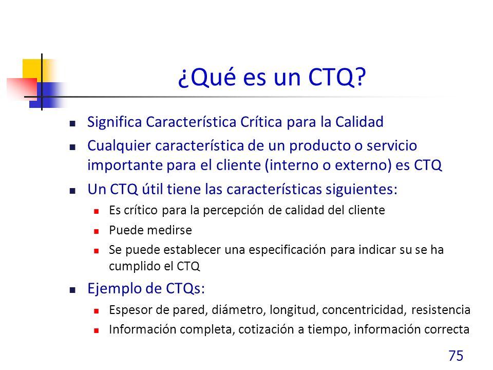 ¿Qué es un CTQ Significa Característica Crítica para la Calidad