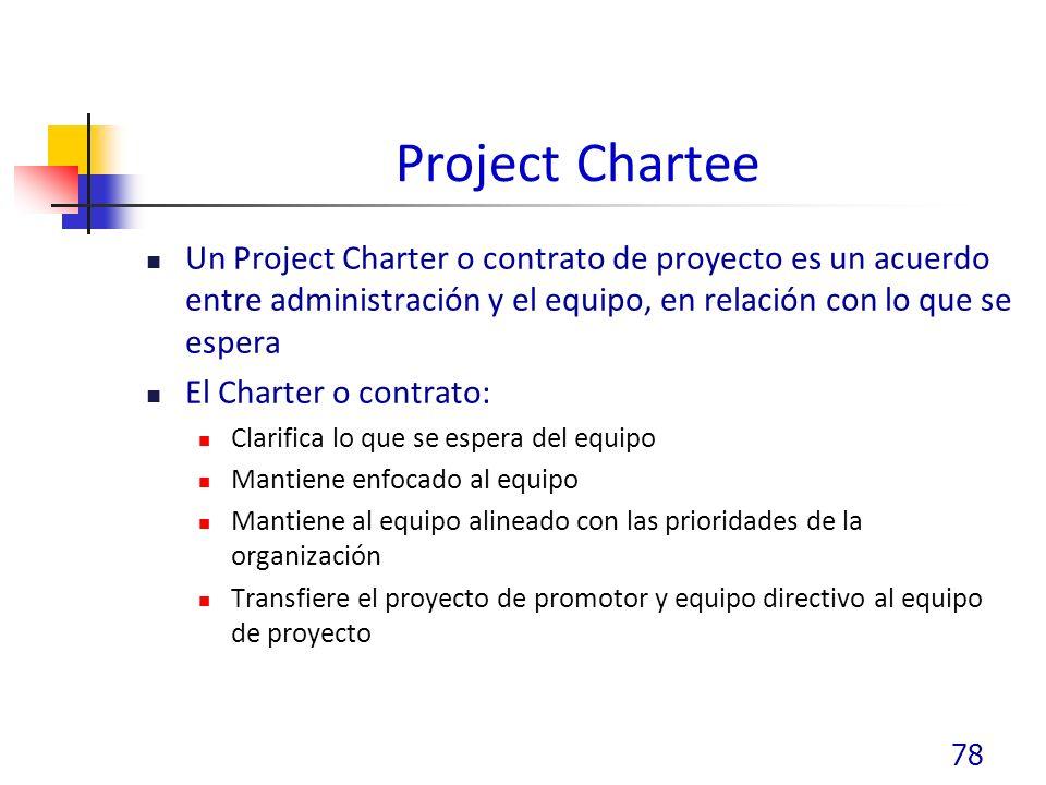 Project Chartee Un Project Charter o contrato de proyecto es un acuerdo entre administración y el equipo, en relación con lo que se espera.