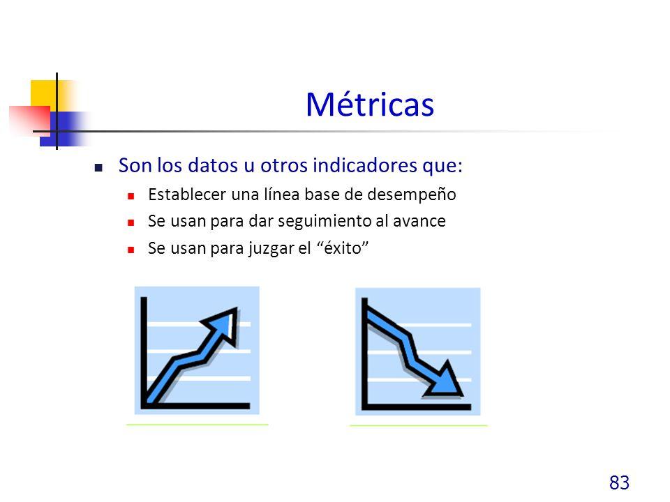 Métricas Son los datos u otros indicadores que: