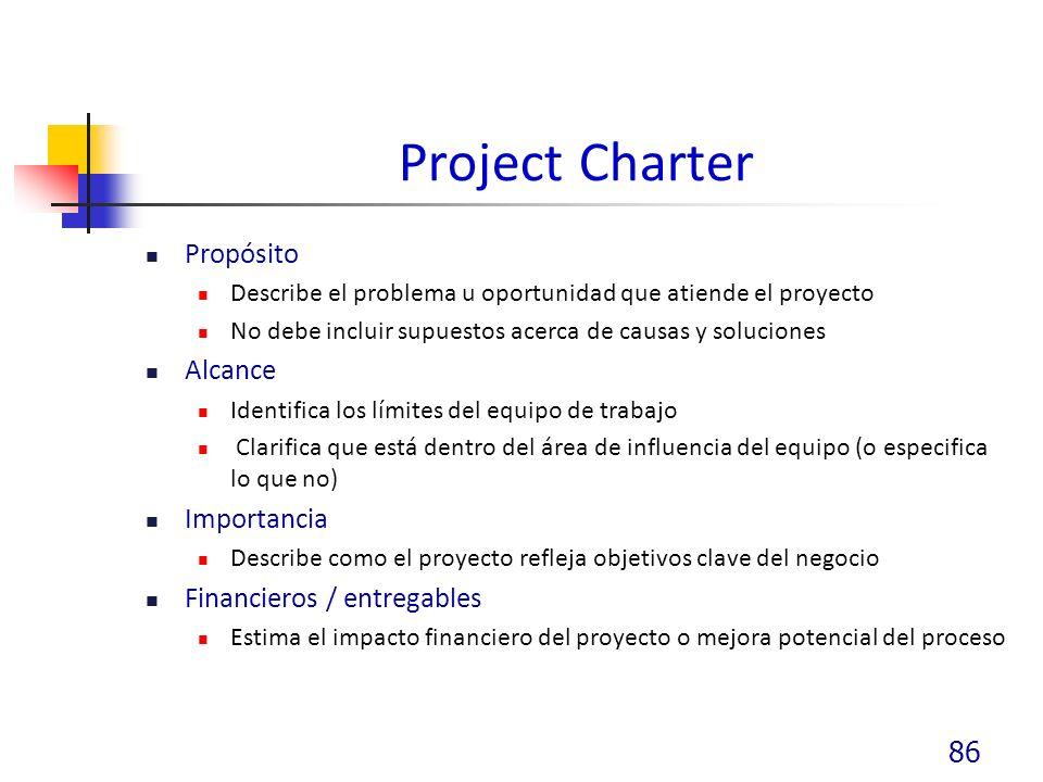 Project Charter Propósito Alcance Importancia