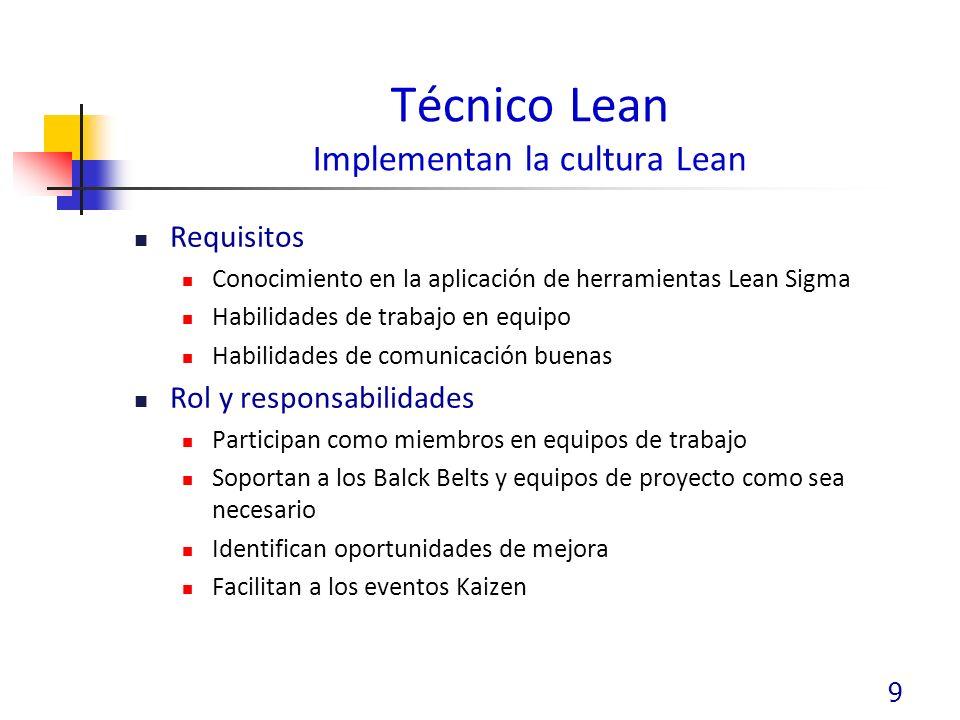 Técnico Lean Implementan la cultura Lean