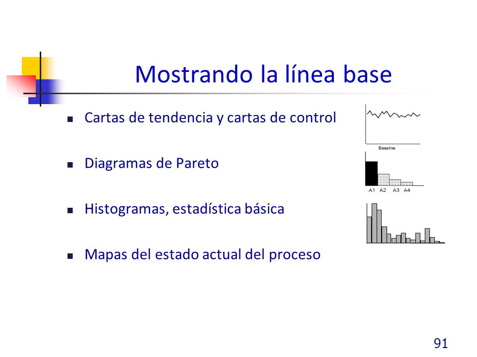 Mostrando la línea base