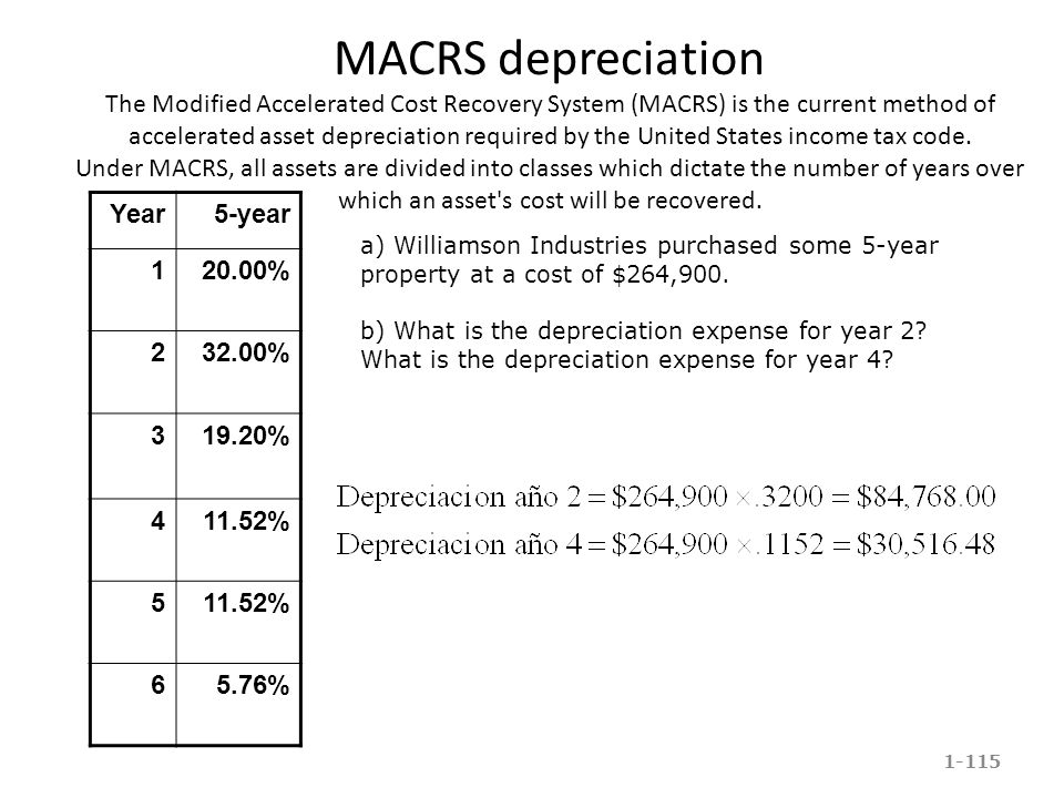 MACRS depreciation The Modified Accelerated Cost Recovery System (MACRS) is the current method of accelerated asset depreciation required by the United States income tax code. Under MACRS, all assets are divided into classes which dictate the number of years over which an asset s cost will be recovered.