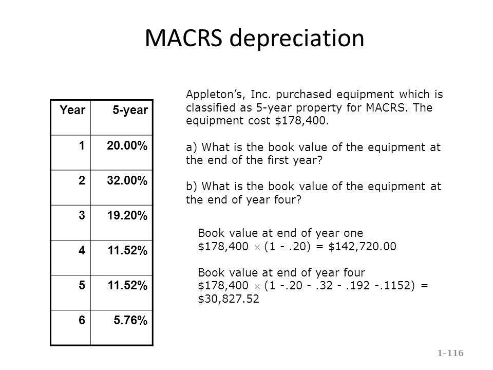 MACRS depreciation Year 5-year 1 20.00% 2 32.00% 3 19.20% 4 11.52% 5 6