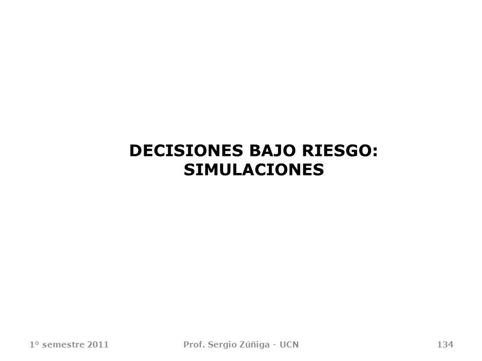 DECISIONES BAJO RIESGO: SIMULACIONES Prof. Sergio Zúñiga - UCN