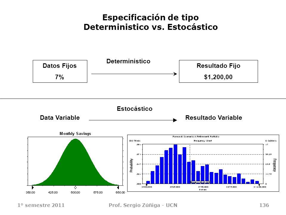 Especificación de tipo Deterministico vs. Estocástico