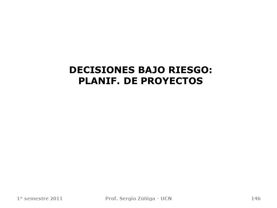 DECISIONES BAJO RIESGO: Prof. Sergio Zúñiga - UCN