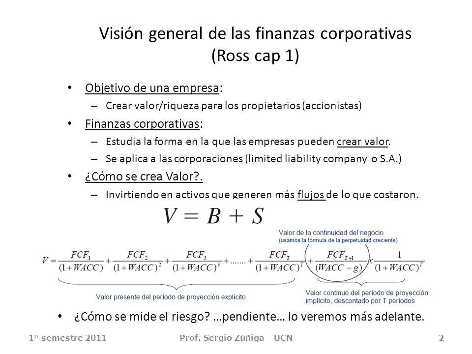 Visión general de las finanzas corporativas (Ross cap 1)