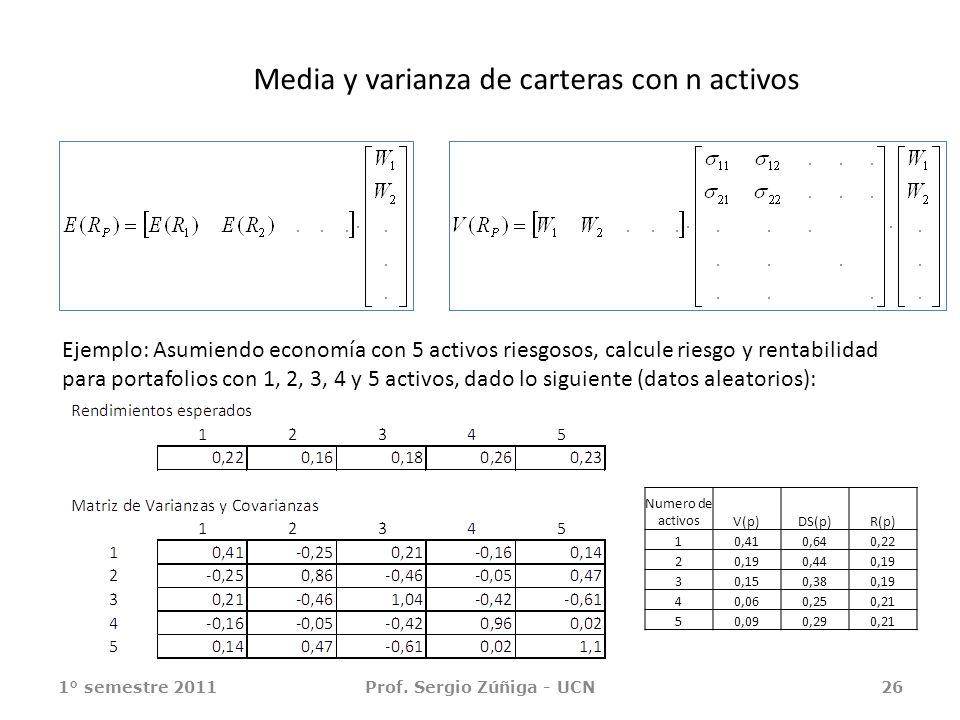Media y varianza de carteras con n activos