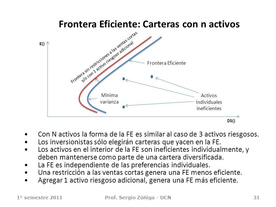 Frontera Eficiente: Carteras con n activos
