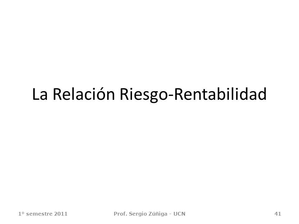 La Relación Riesgo-Rentabilidad