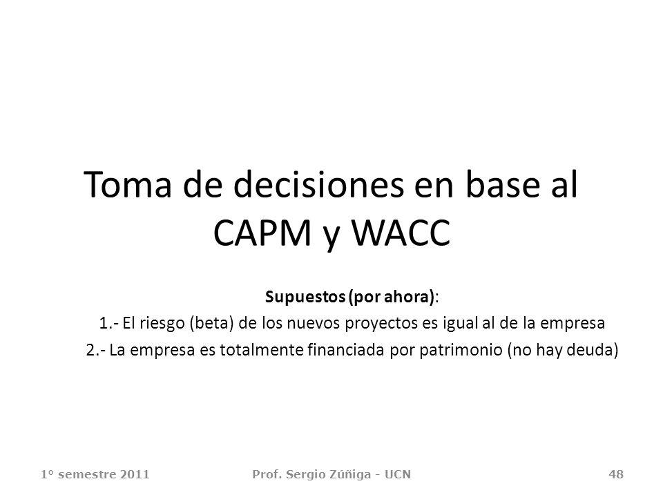 Toma de decisiones en base al CAPM y WACC