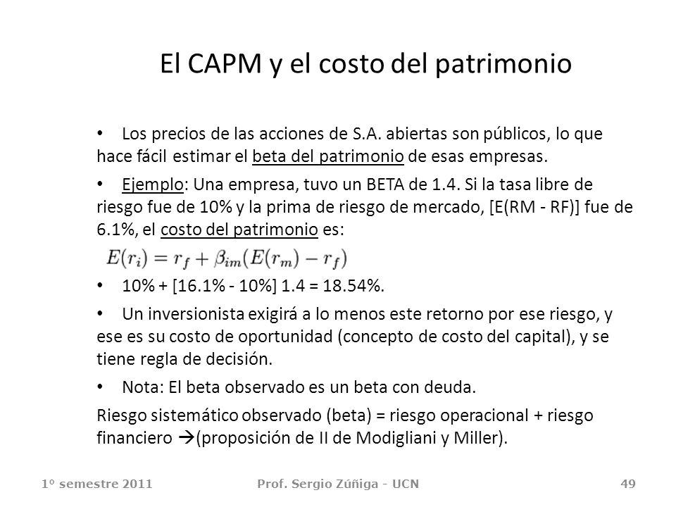 El CAPM y el costo del patrimonio