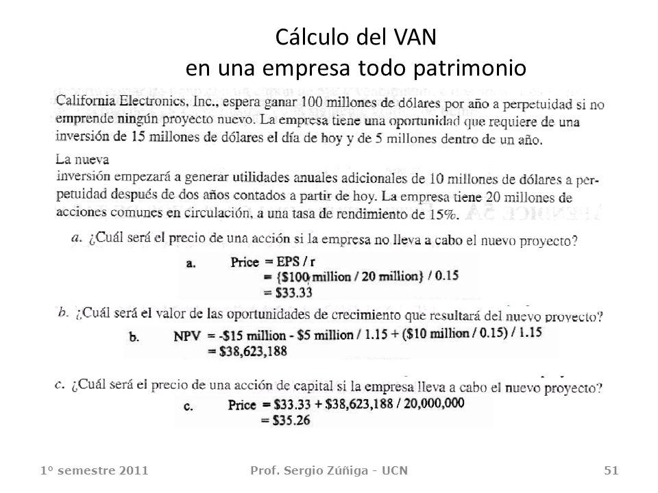 Cálculo del VAN en una empresa todo patrimonio