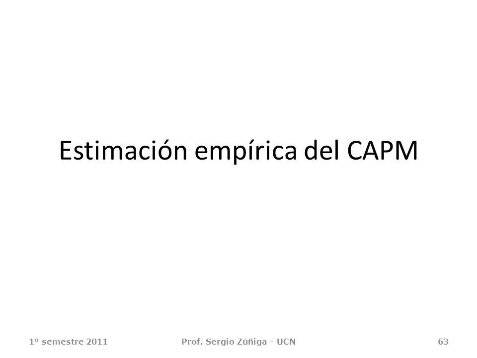 Estimación empírica del CAPM