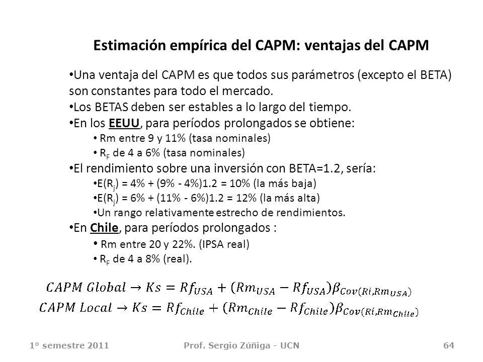 Estimación empírica del CAPM: ventajas del CAPM