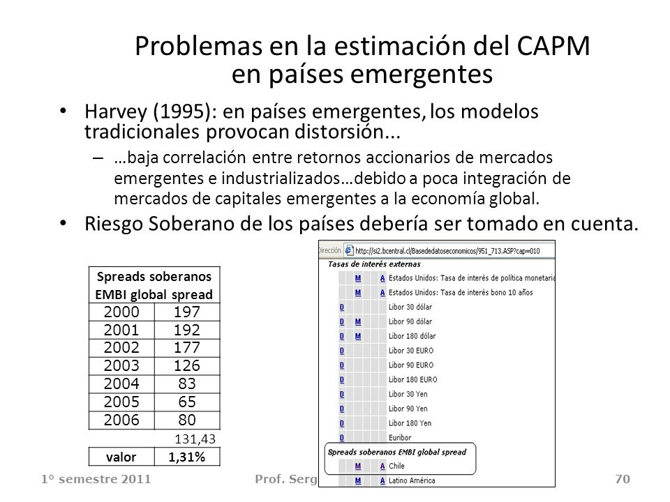 Problemas en la estimación del CAPM en países emergentes