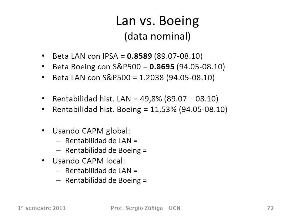 Lan vs. Boeing (data nominal)