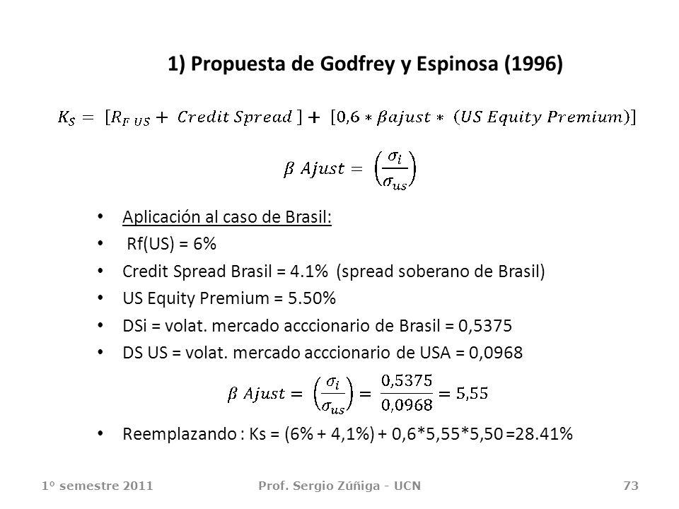 1) Propuesta de Godfrey y Espinosa (1996)