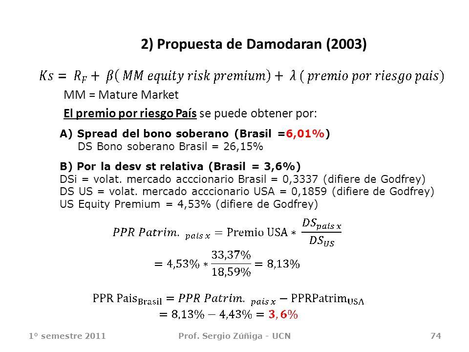 2) Propuesta de Damodaran (2003)