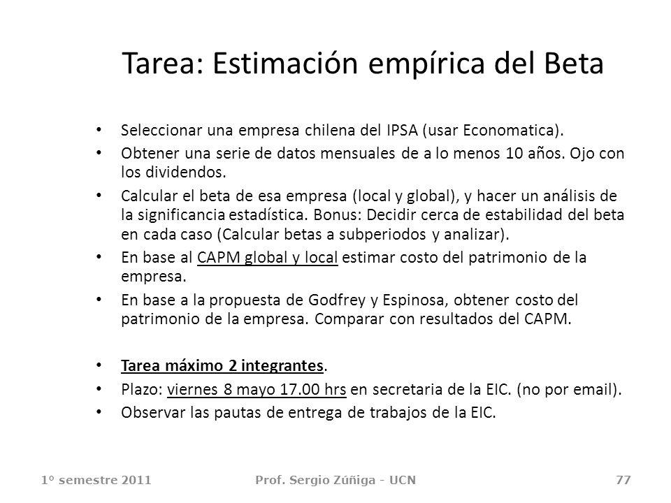 Tarea: Estimación empírica del Beta