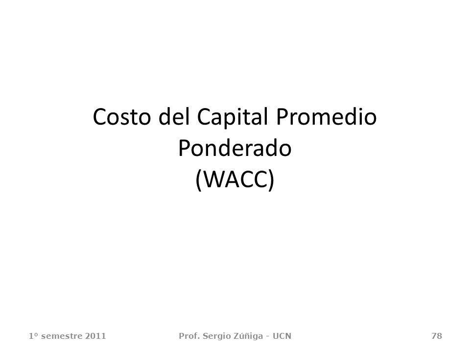 Costo del Capital Promedio Ponderado (WACC)