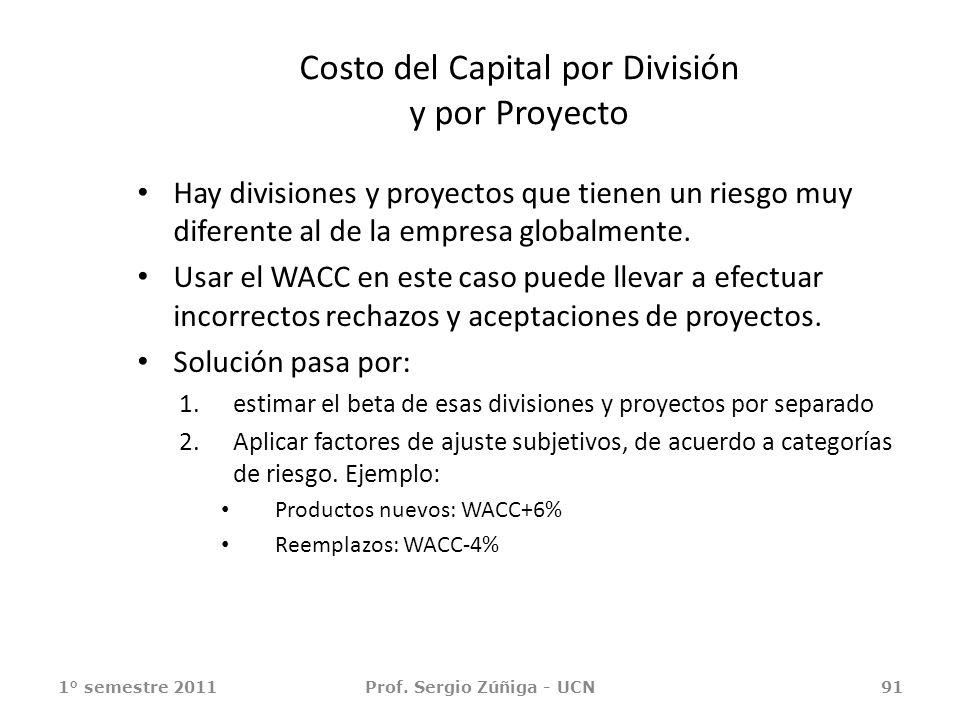 Costo del Capital por División y por Proyecto