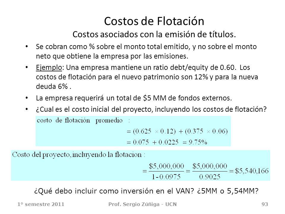 Costos de Flotación Costos asociados con la emisión de títulos.
