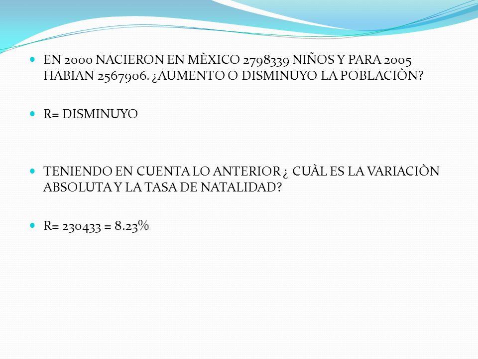 EN 2000 NACIERON EN MÈXICO 2798339 NIÑOS Y PARA 2005 HABIAN 2567906