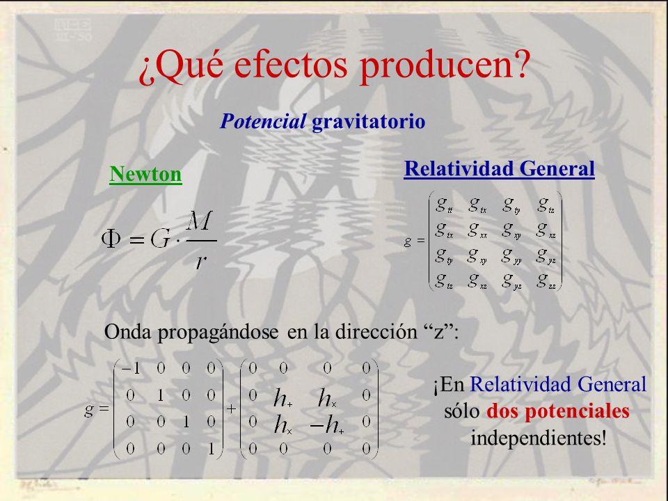 ¡En Relatividad General